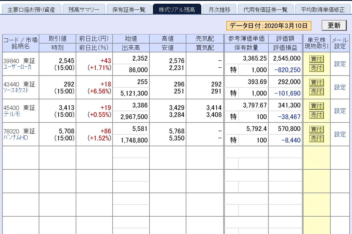 株で稼ぐ Kensinhan の投資ブログ in 保有株損益状況