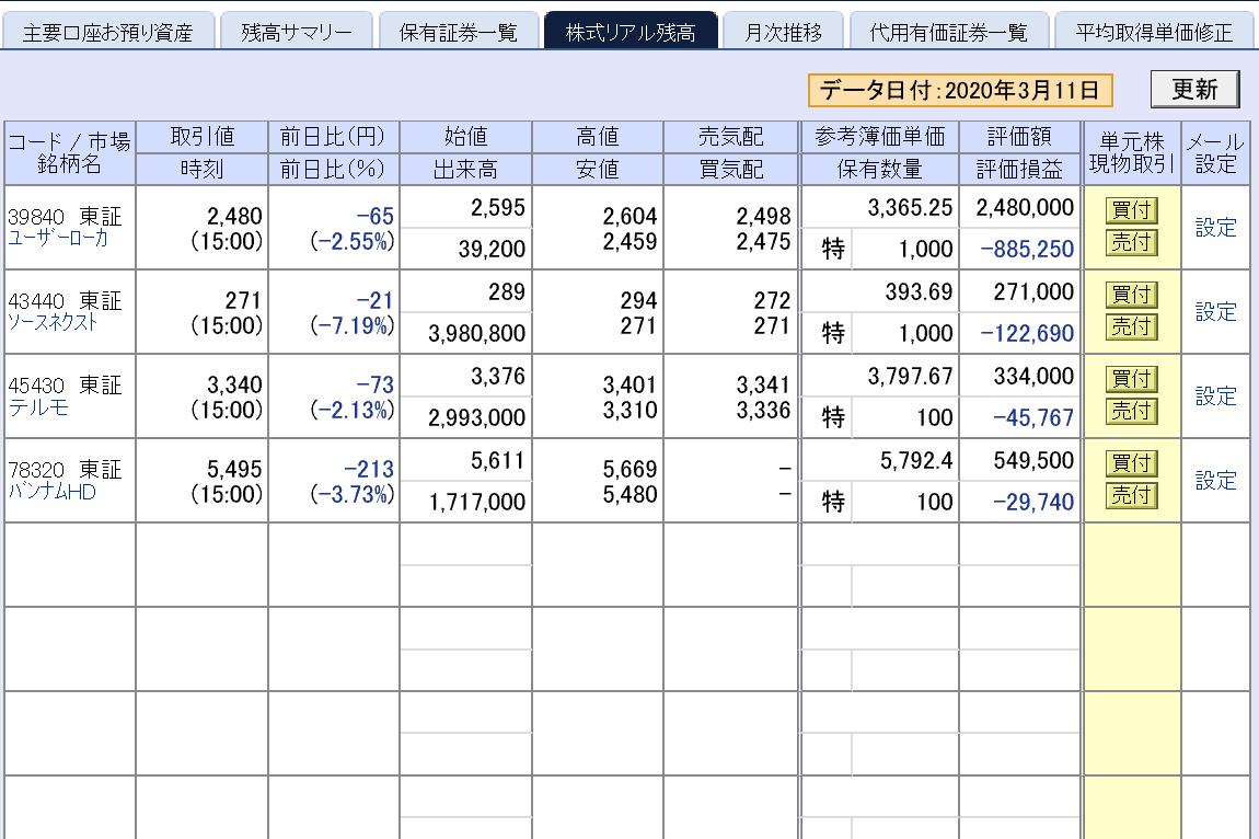 株で稼ぐ Kensinhan の投資ブログ 株式評価損益