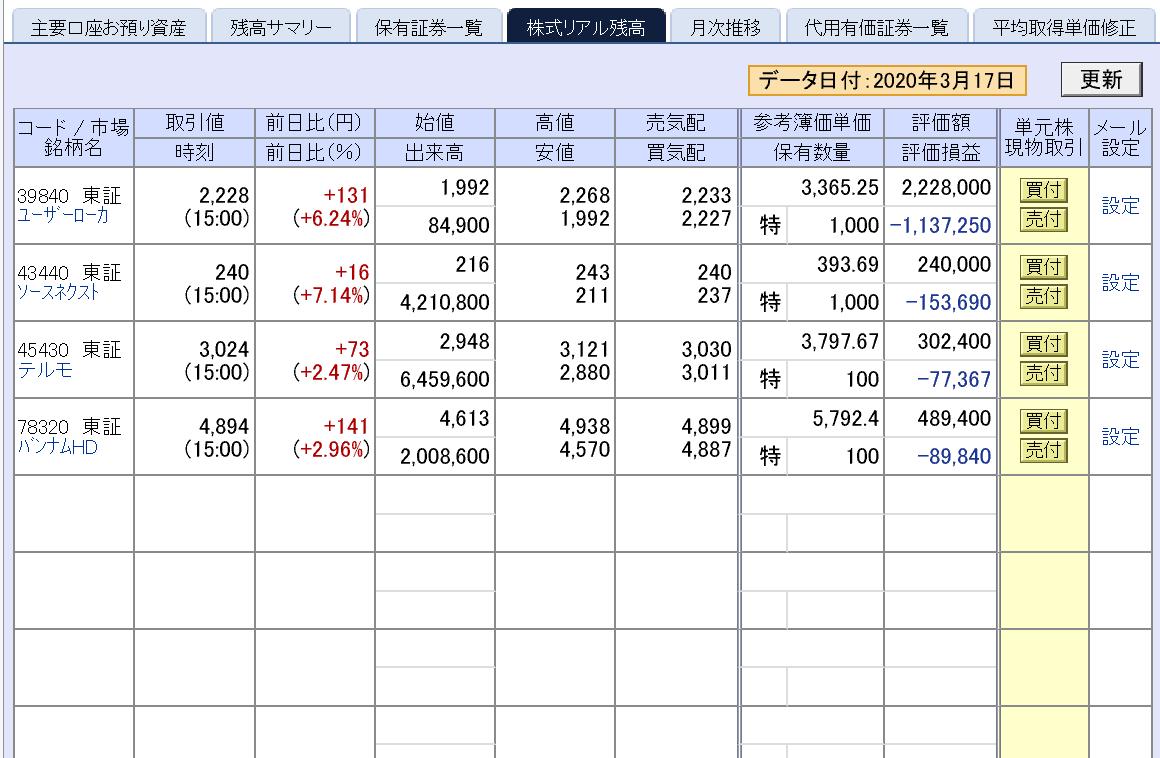 株で稼ぐ Kensinhan の投資ブログ 日本株評価損益