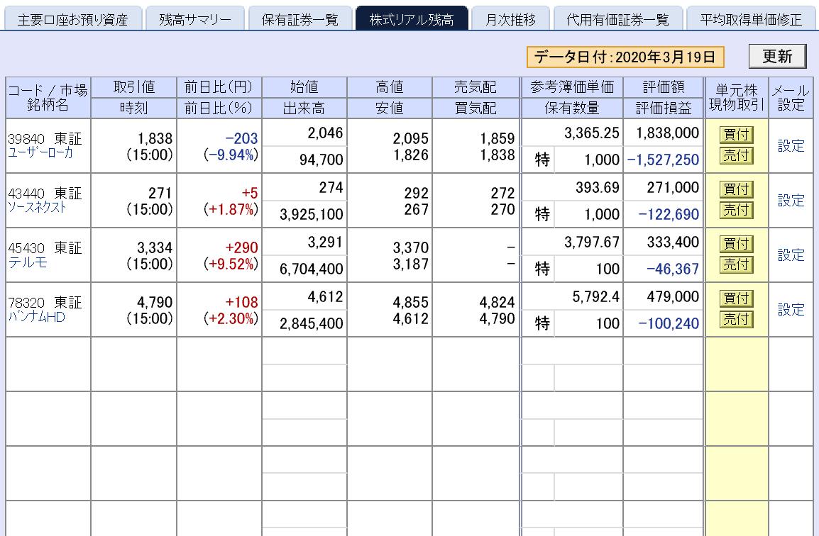 株で稼ぐ Kensinhan の投資ブログ 株式個別銘柄評価損益