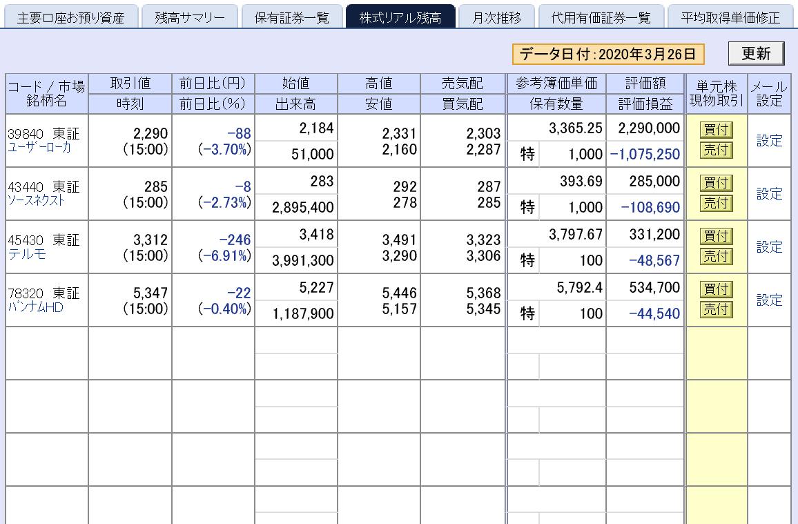 株で稼ぐ Kensinhan の投資ブログ
