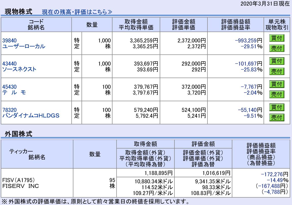 株で稼ぐ Kensinhan の投資ブログ 評価損益(個別銘柄3月度)