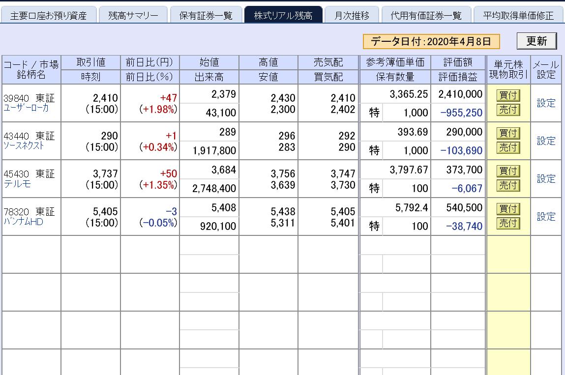 株で稼ぐ Kensinhan の投資ブログ 反発局面続く…