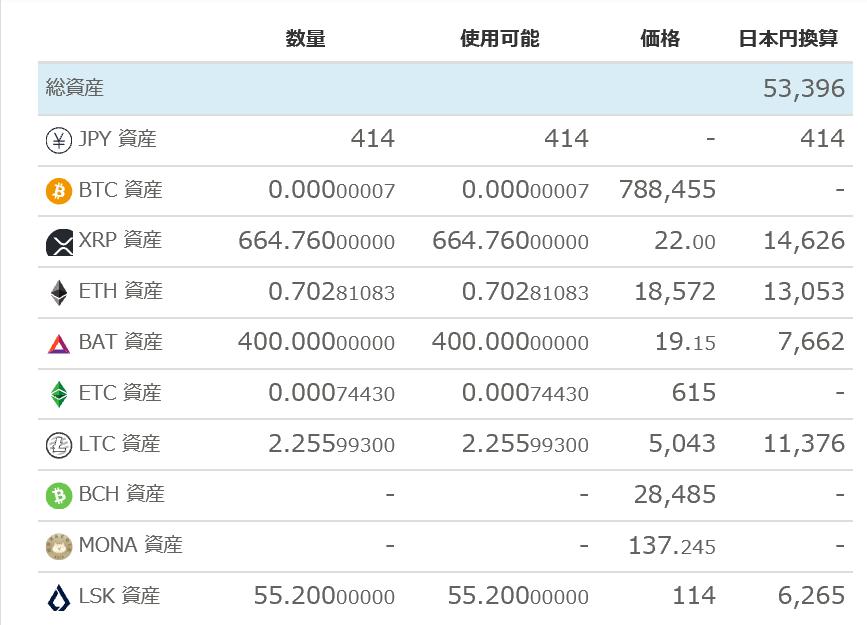 株で稼ぐ Kensinhan の投資ブログ 仮想通貨(BAT)
