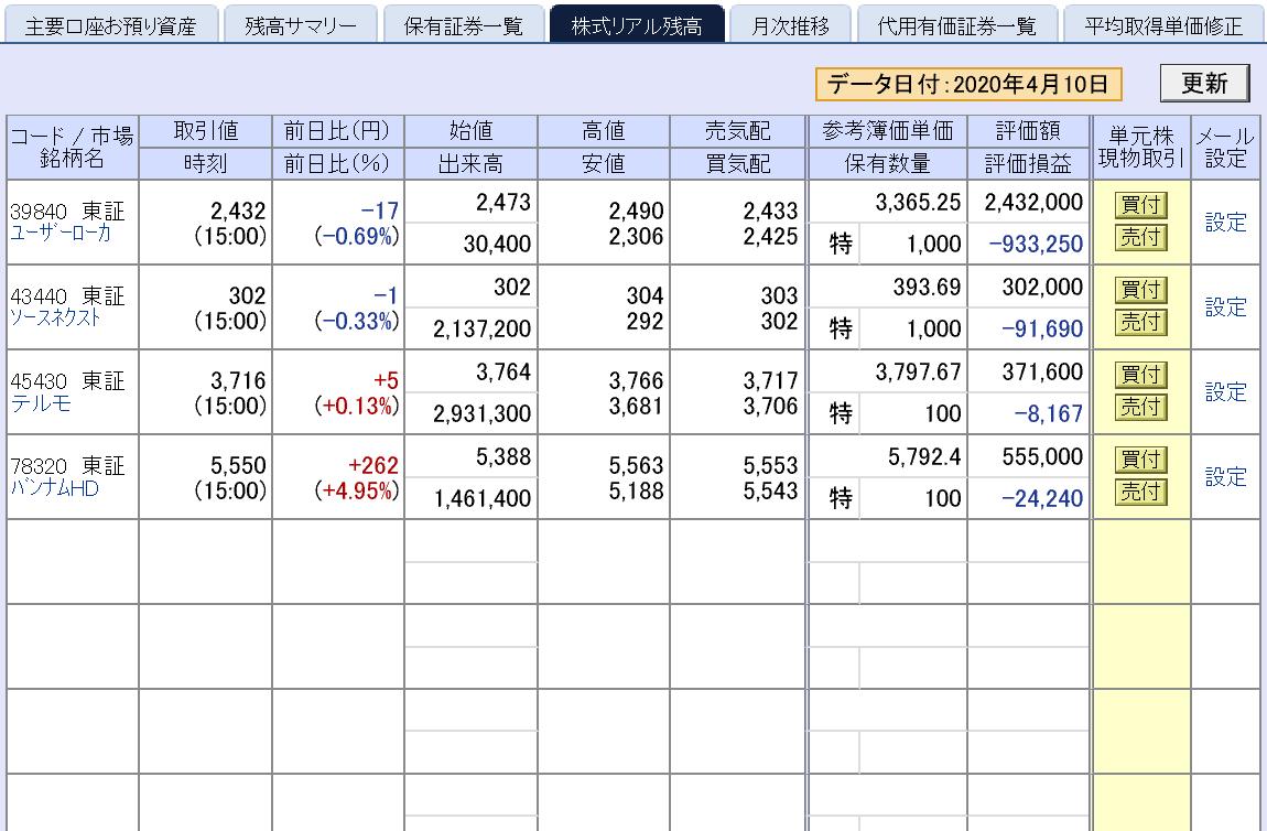 株で稼ぐ Kensinhan の投資ブログ 含み損縮小中…