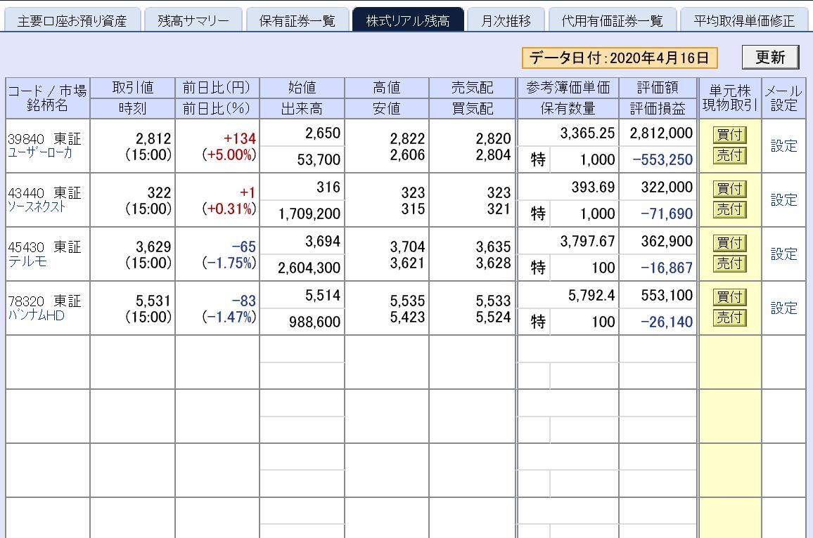 株で稼ぐ Kensinhan の投資ブログ 評価損益(日本株)