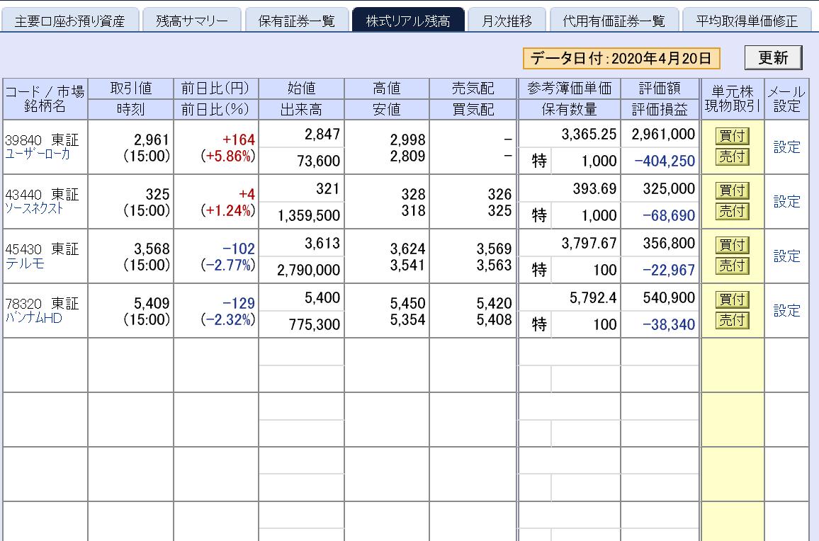 株で稼ぐ Kensinhan の投資ブログ 評価損益(個別銘柄)