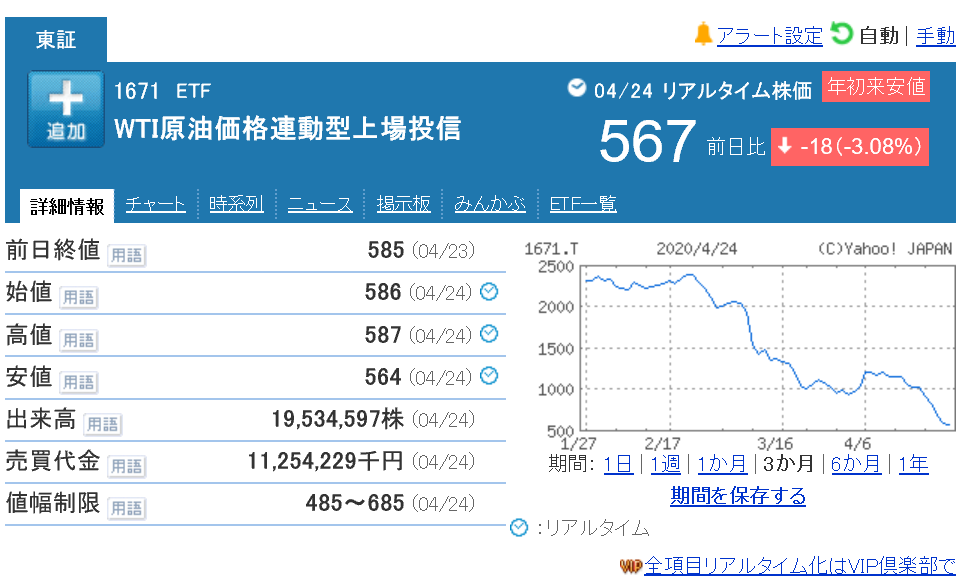 株で稼ぐ Kensinhan の投資ブログ WTI原油価格連動型上場投信(1671)