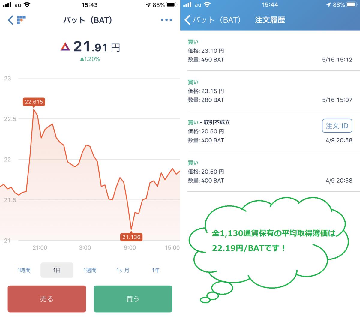 株で稼ぐ Kensinhan の投資ブログ 仮想通貨 ベーシックアテンショントークン(BAT)