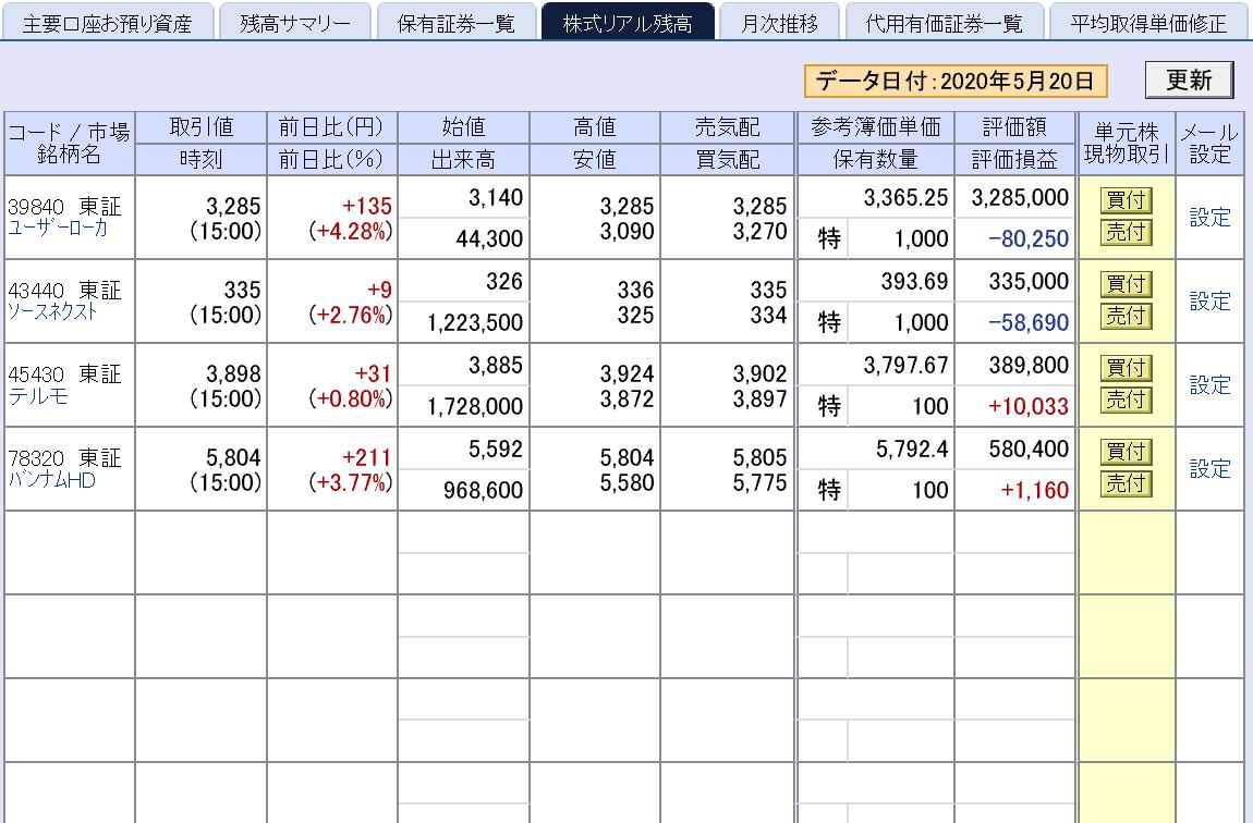 株で稼ぐ Kensinhan の投資ブログ ユーザーローカル絶好調