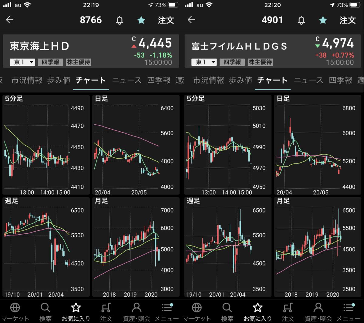 株で稼ぐ Kensinhan の投資ブログ 次の期待銘柄