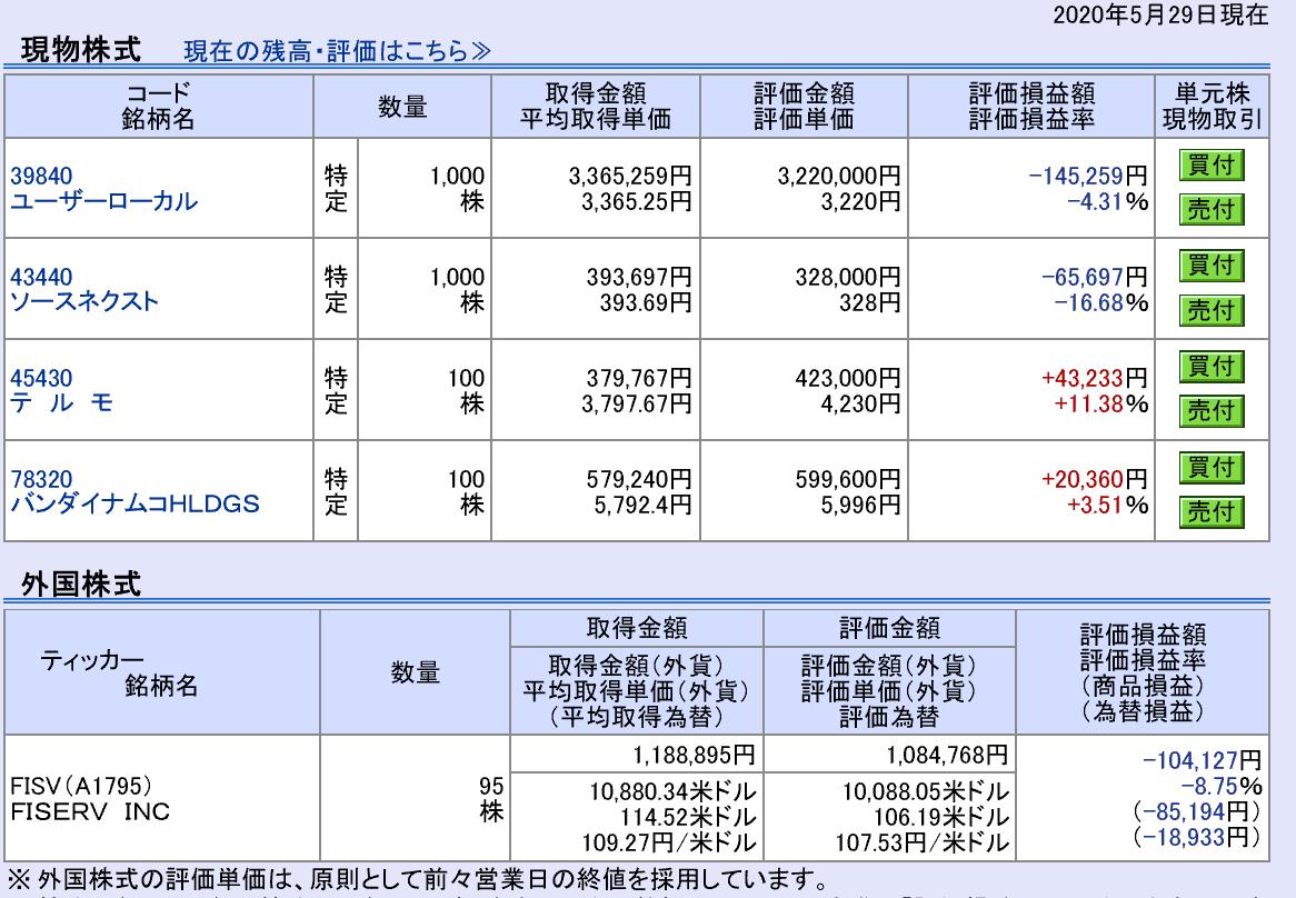 5月度の日本株と米国株、個銘柄別の損益状況