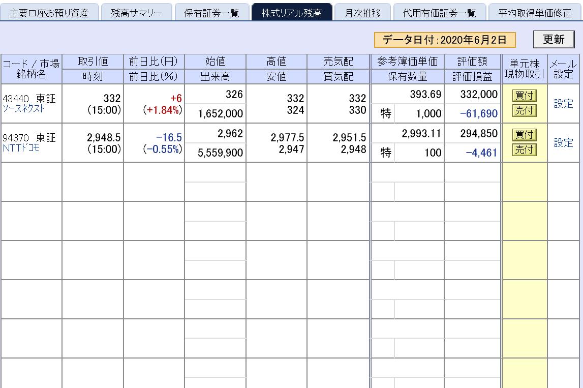 日本株、今日の保有銘柄(NTTドコモが仲間入り)