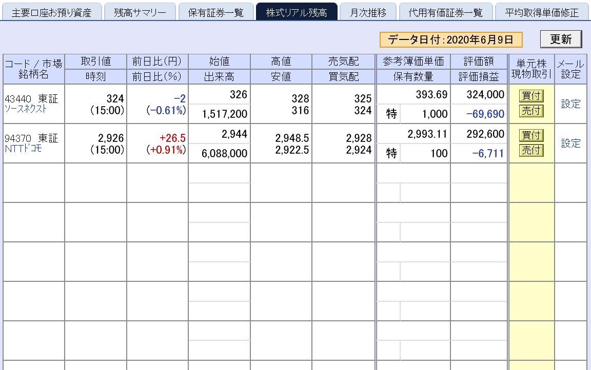 株で稼ぐ Kensinhan の投資ブログ 株式投資編
