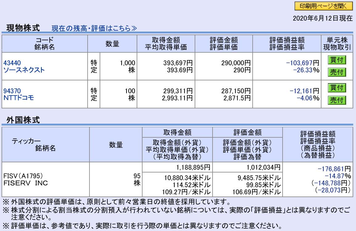 株で稼ぐ Kensinhan の投資ブログ 株式投資個別保有銘柄