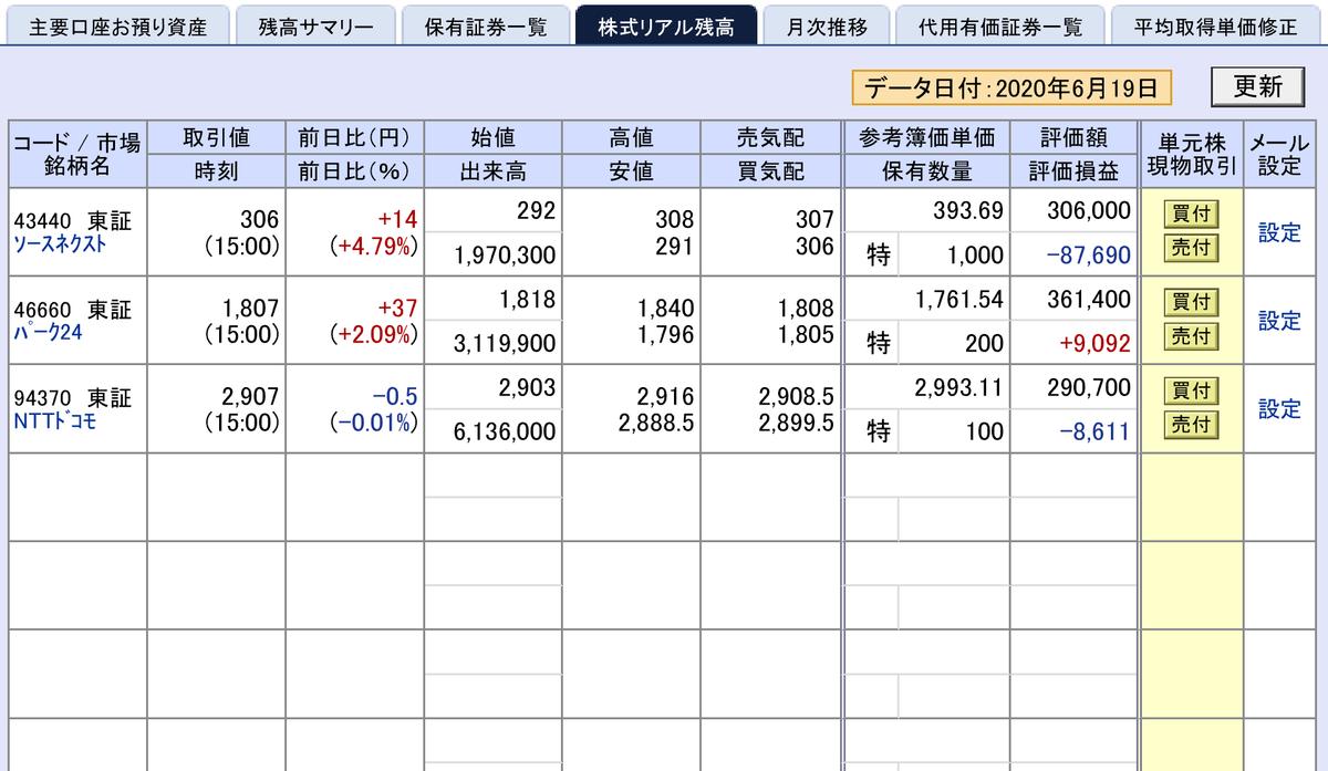 株で稼ぐ Kensinhan の投資ブログ 日本株好調