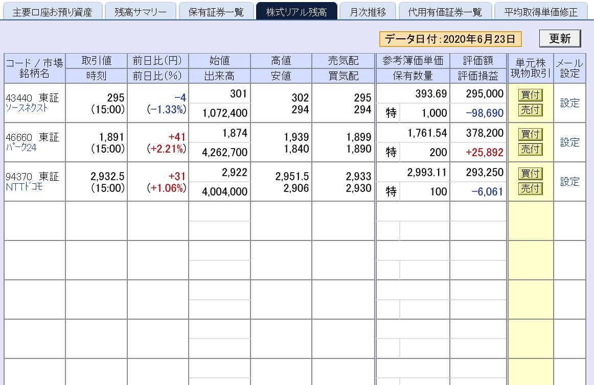 株で稼ぐ Kensinhan の投資ブログ パーク24好調続く…