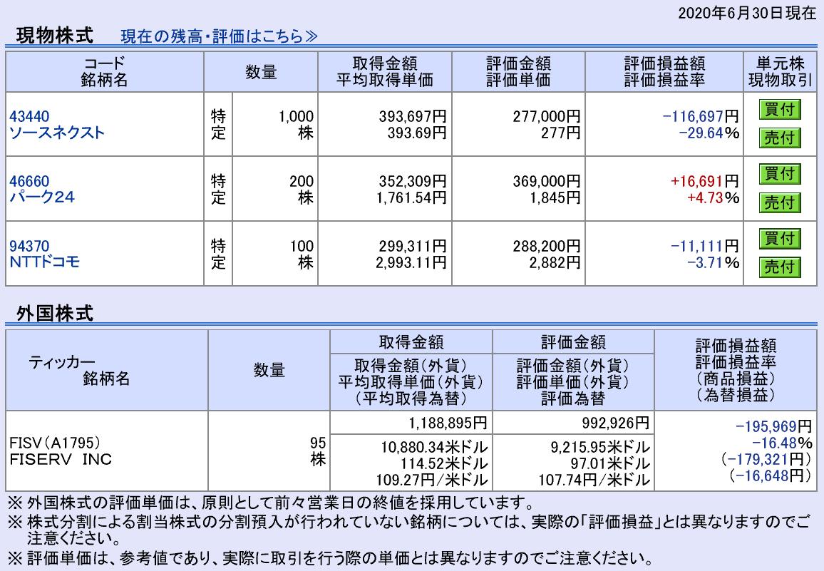 株で稼ぐ Kensinhan の投資ブログ 株式相場個別銘柄