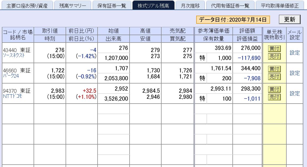 株で稼ぐ Kensinhan の投資ブログ 7月株式保有銘柄一覧