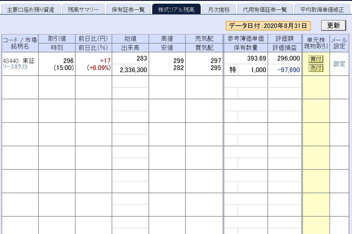 株で稼ぐ Kensinhan の投資ブログ 8月保有銘柄(日本株)