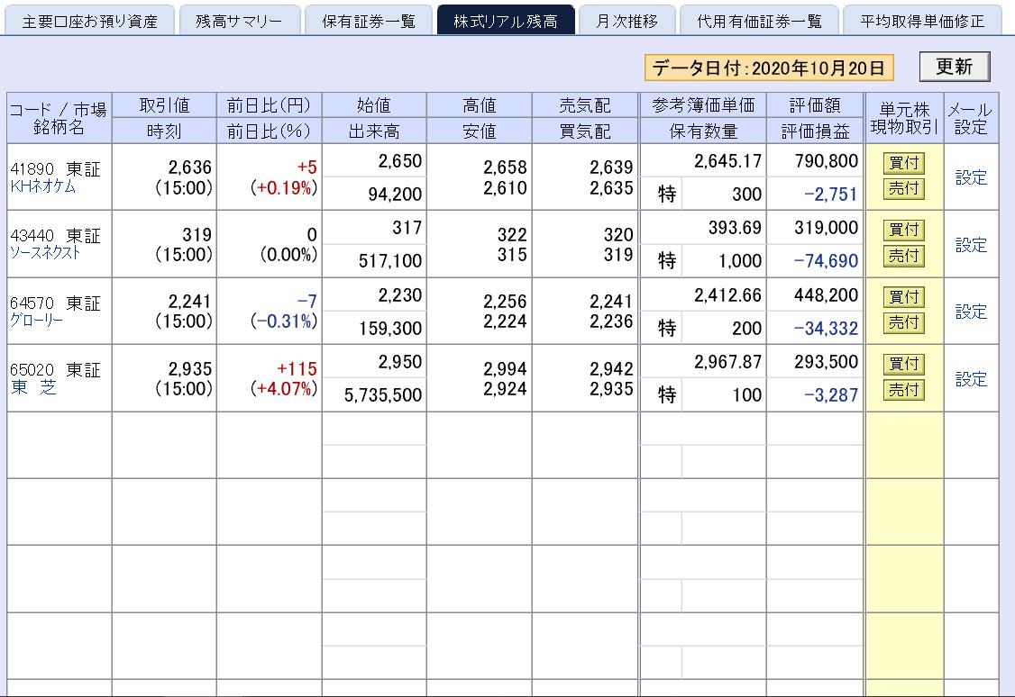 株で稼ぐ Kensinhan の投資ブログ 東芝イケそう…
