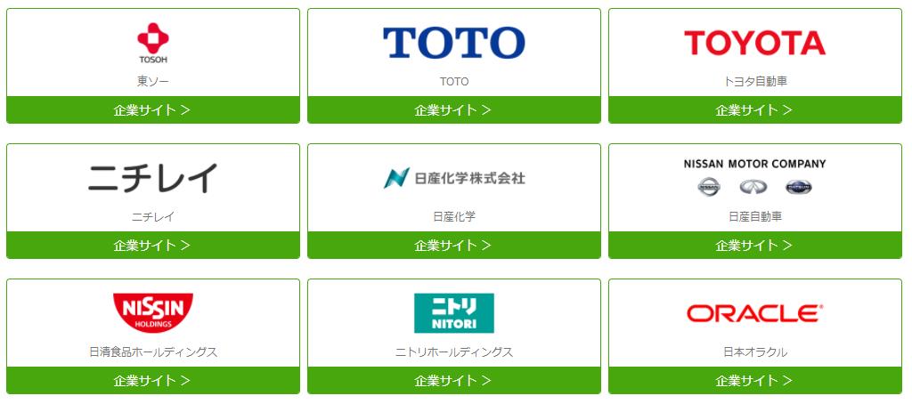 厳選された日本株銘柄の一例