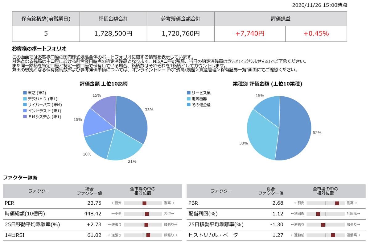 株で稼ぐ Kensinhan の投資ブログ 株式投資評価益