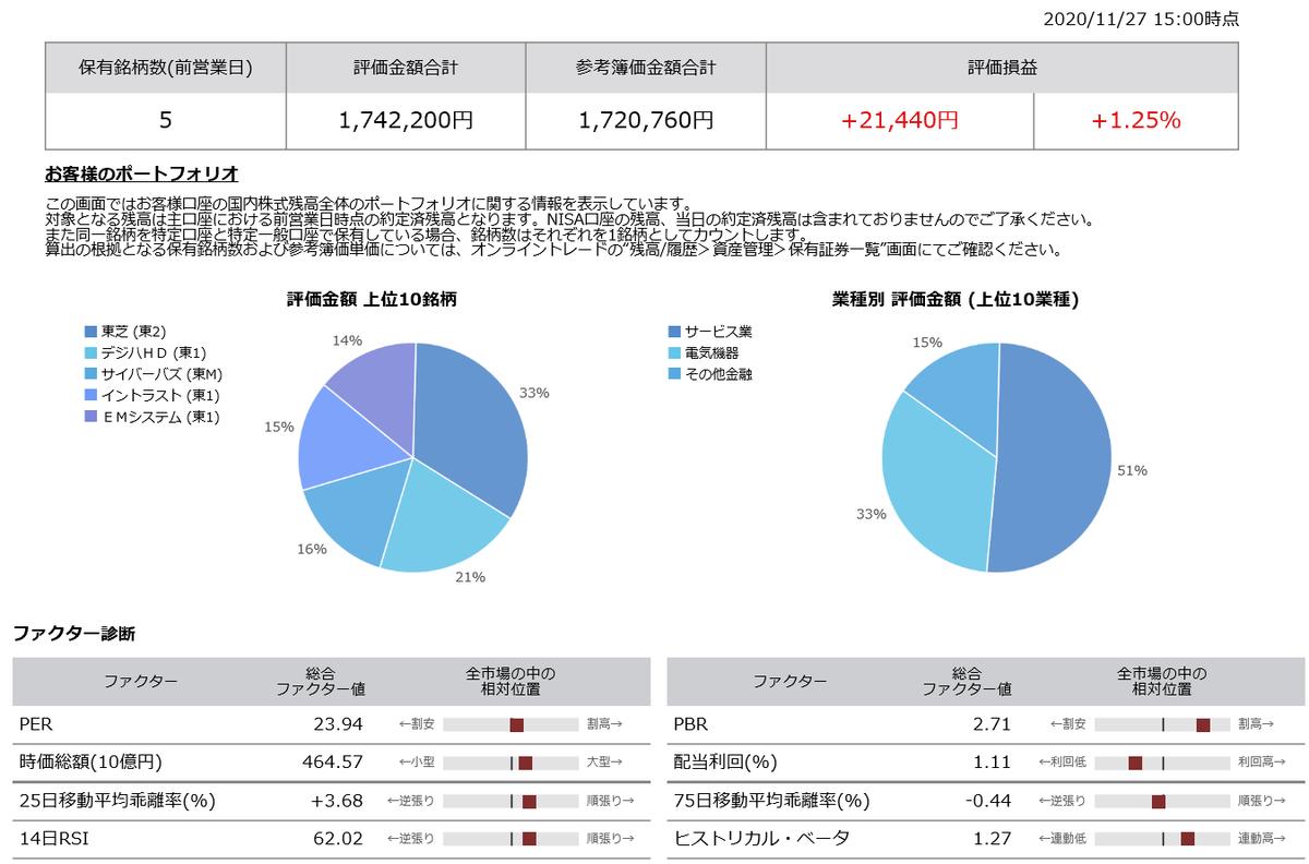 株で稼ぐ Kensinhan の投資ブログ 銘柄別損益
