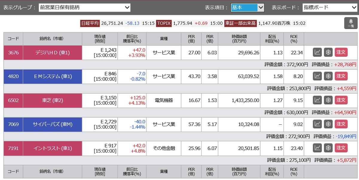 株で稼ぐ Kensinhan の投資ブログ 株式投資個別銘柄