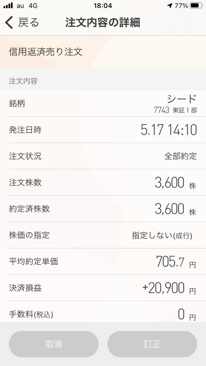 株で稼ぐ Kensinhan の投資ブログ シード(7743)信用取引