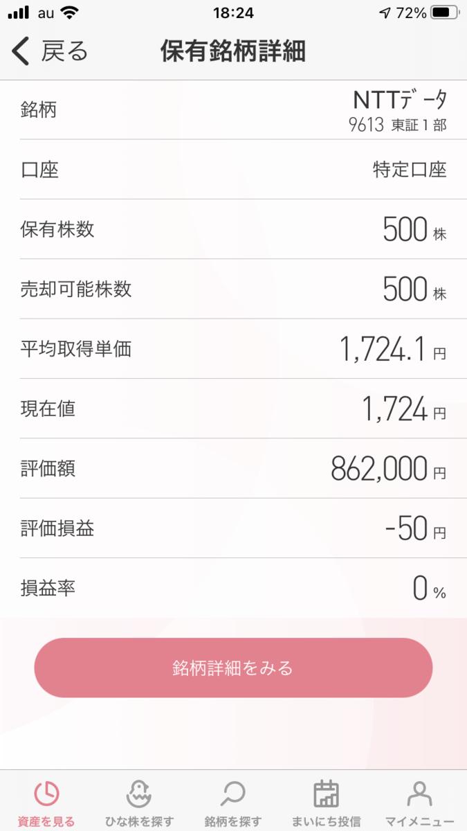 株で稼ぐ Kensinhan の投資ブログ NTTデータ(9613)