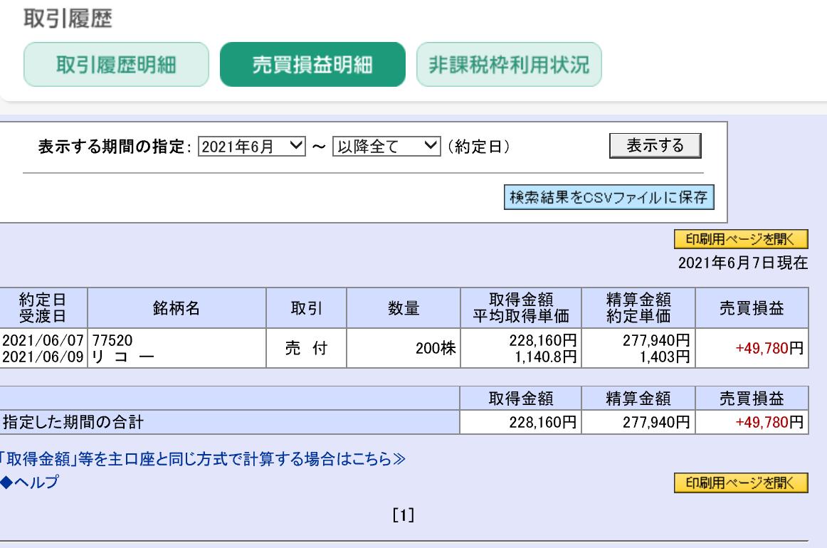 株で稼ぐ Kensinhan の投資ブログ リコー(7752)売却