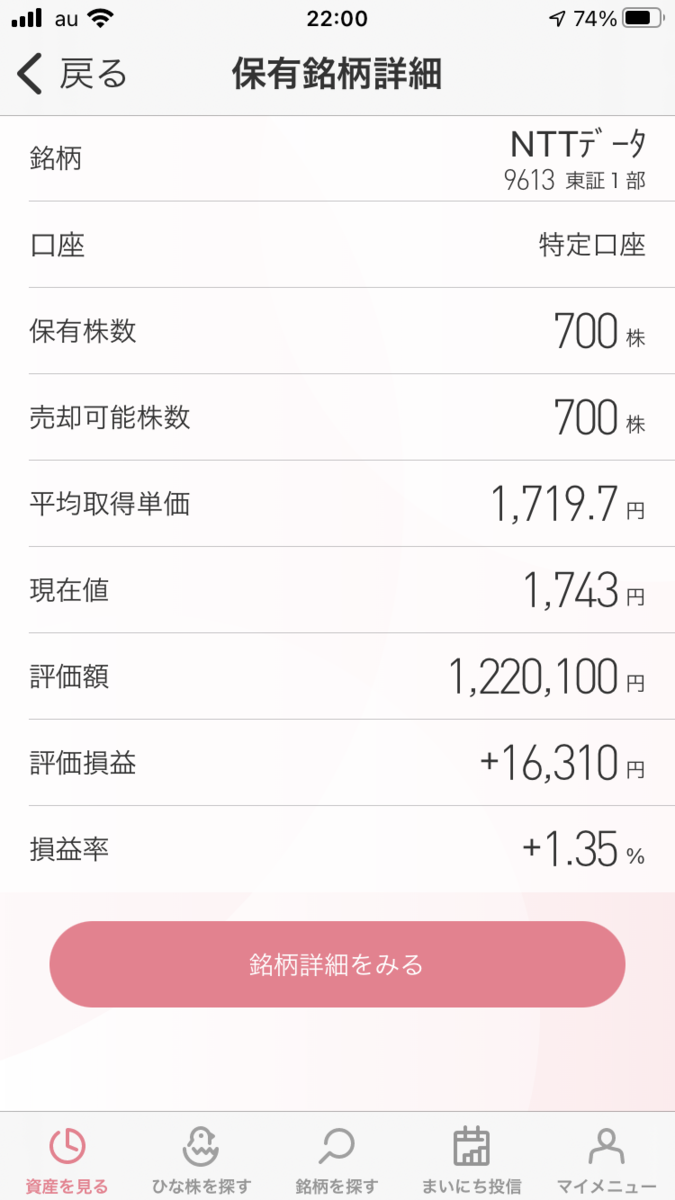 株で稼ぐ Kensinhan の投資ブログ NTTデータ(7752)