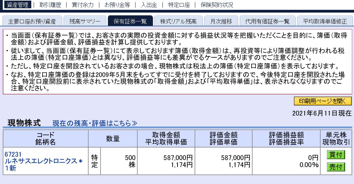 株で稼ぐ Kensinhan の投資ブログ ルネサスエレクトロニクス(6723)PO