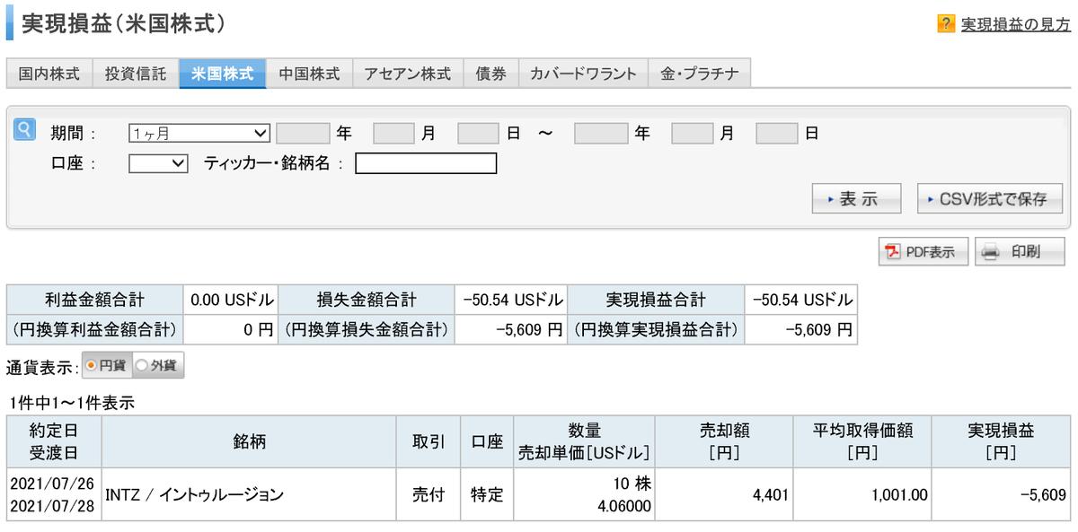 株で稼ぐ Kensinhan の投資ブログ 米国株