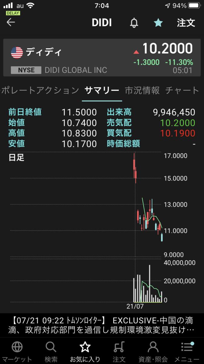 株で稼ぐ Kensinhan の投資ブログ DIDI / ディディ