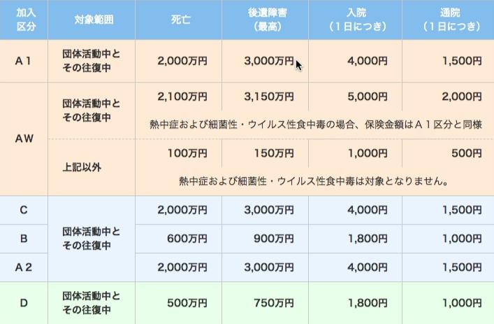 f:id:kensuke0314:20180417001756p:plain