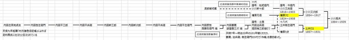 f:id:kensuke1108:20200303235246j:plain