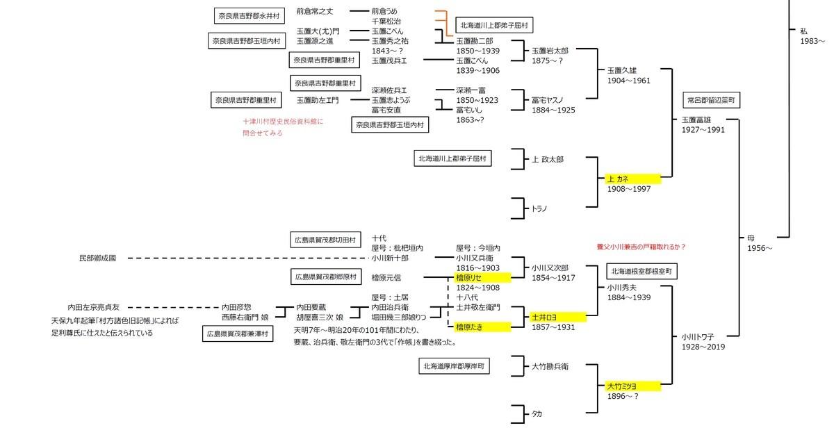 f:id:kensuke1108:20200404111412j:plain