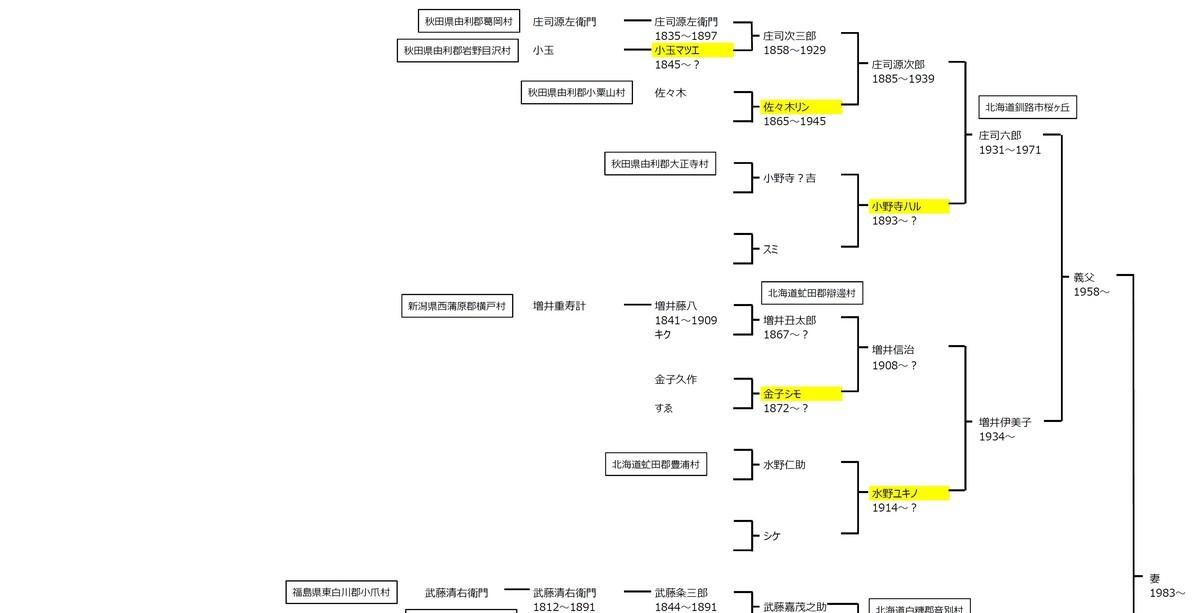 f:id:kensuke1108:20200404111429j:plain