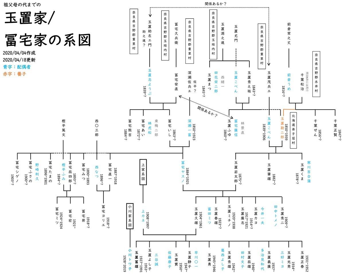 f:id:kensuke1108:20200418222112j:plain