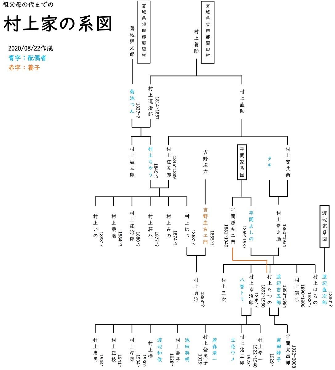 f:id:kensuke1108:20200823012348j:plain