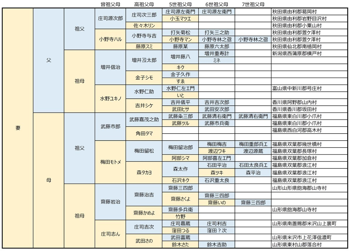 f:id:kensuke1108:20210718102734j:plain