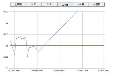 f:id:kensuke_jp:20081222070545j:image