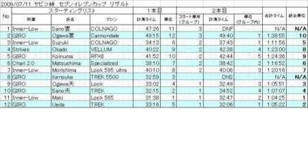 f:id:kensuke_jp:20090713085343j:image