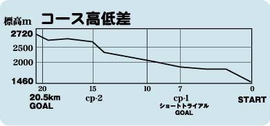 f:id:kensuke_jp:20090831230954j:image
