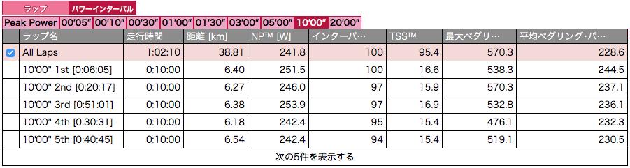 f:id:kensuke_jp:20170515092228p:plain