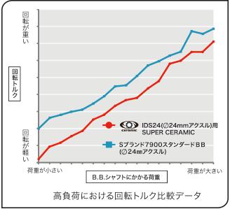 f:id:kensuke_jp:20180624104116p:plain