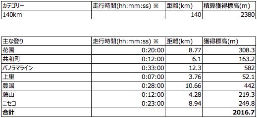 f:id:kensuke_jp:20180715165921p:plain