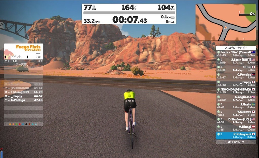 Zwift Time Trial(Zwiftタイムトライアル) - Take Action
